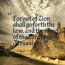 jerusalem-word